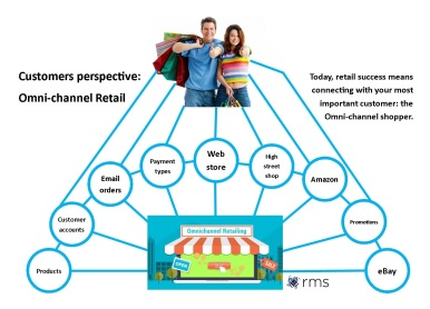 omni channel shopping